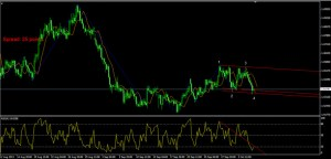 forex channel trading 9