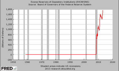Federal reserve excess