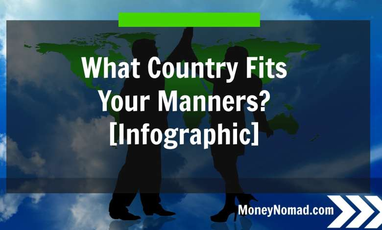 mn-what-country-fits-your-manners-infographic