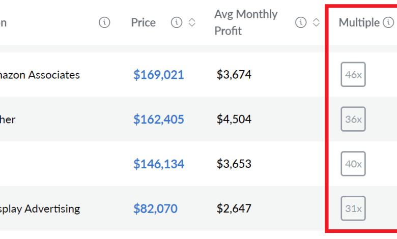 Affiliate Website Pricing