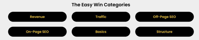 EasyWins.io Categories