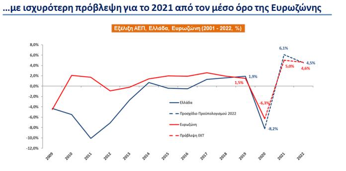 chr-staikoyras-exodos-apo-tin-epopteia-to-2022-kai-apo-to-junk-to-20231