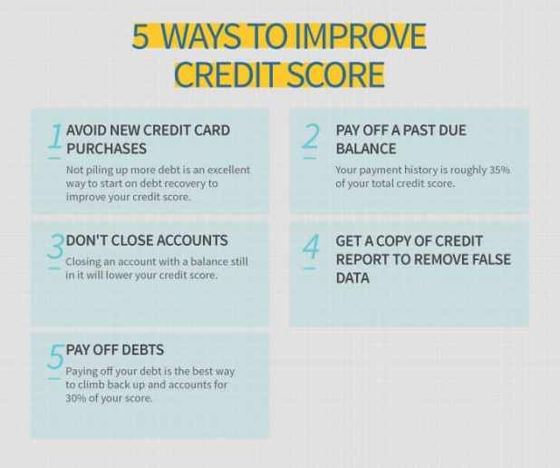 Simple Steps To Improve Your Credit Score