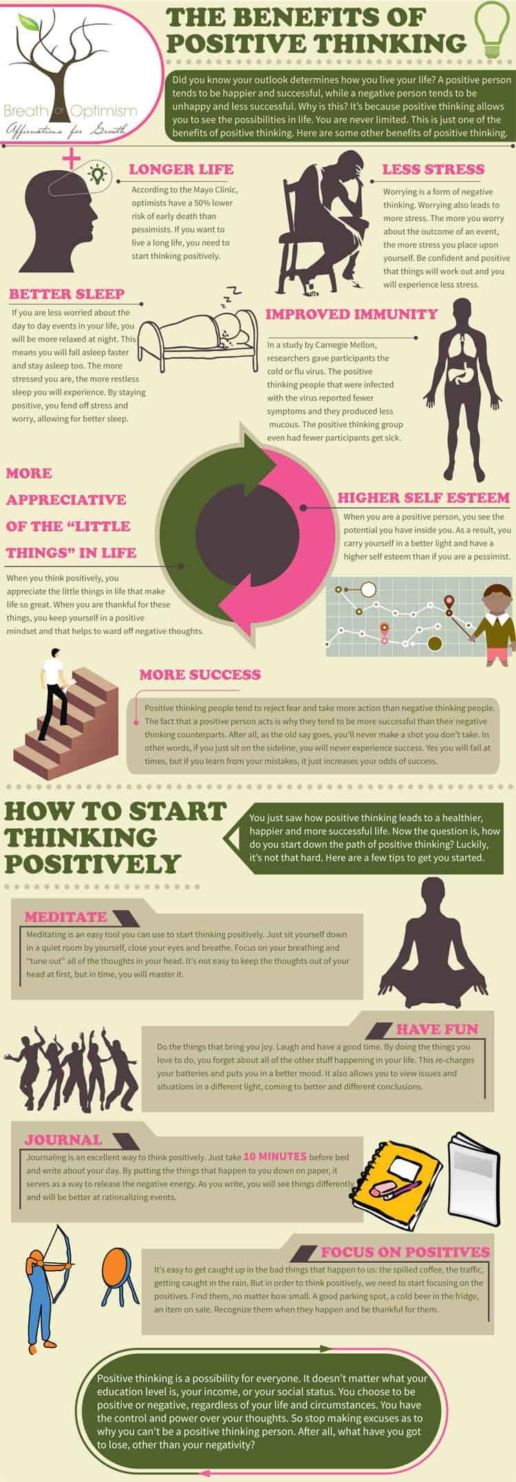 benefits-of-positive-thinking