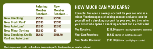 westerra-credit-union-bonuses