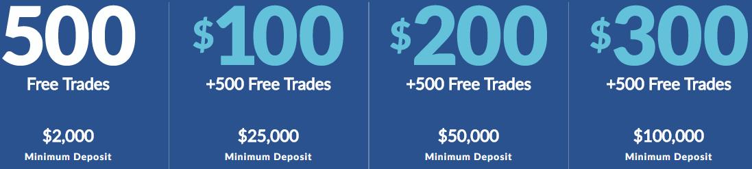 Firstrade $300 Bonus