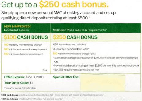 mt-bonus-250-tj