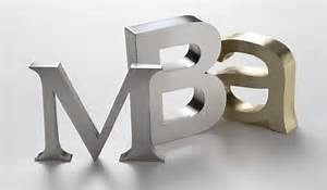 Weighing up the Pros and Cons of an MBA