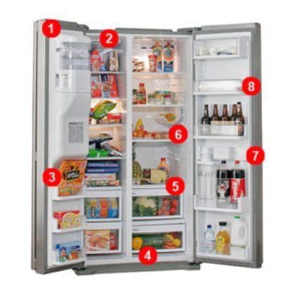 intérieur d'un réfrigérateur americain