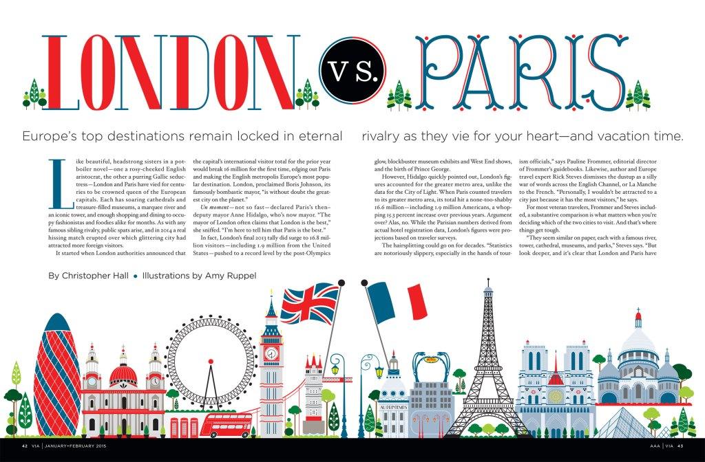 London vs. Paris spread