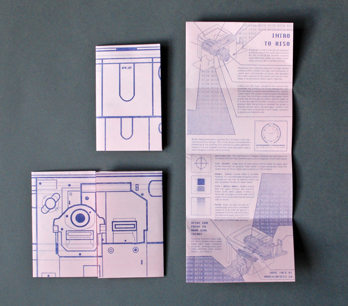 Moniker Risograph Guide
