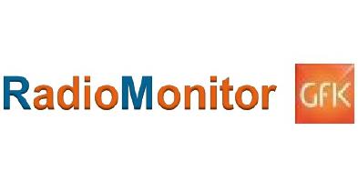 Radiomonitor, i dati di ascolto radiofonico. RTL sempre in testa