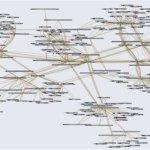 Il sistema di produzione IP di Euro Media Group gestito con SDNsquare
