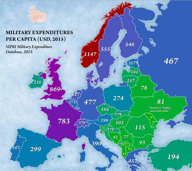 monitor_shpenzimet_ushtarake