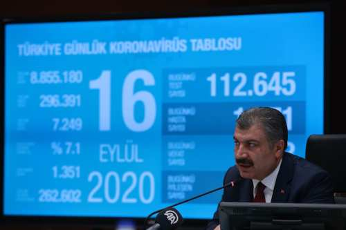 Coronavirus: Turquía realiza ensayos clínicos con la vacuna china