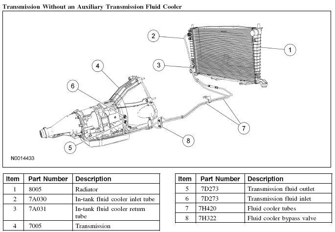 ford e40d transmission fluid change