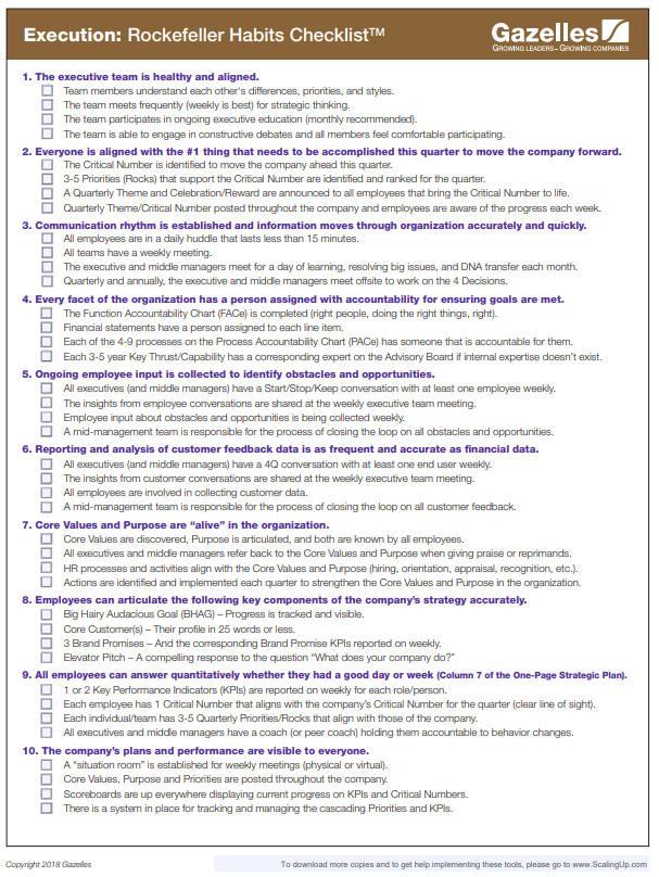 Rockefeller Habits Checklist image