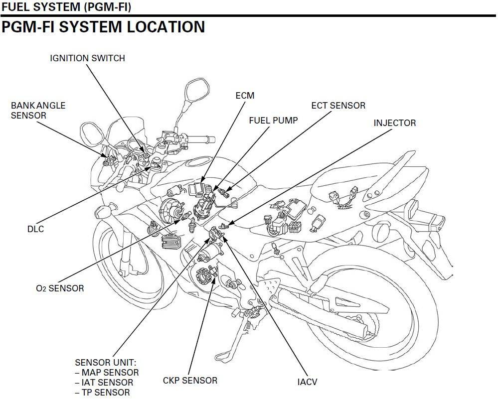 Electronic fuel injection pgm fi of the honda cbr125r honda motorcycle wire diagram at w