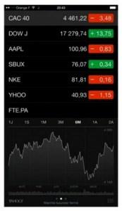 Tenez-vous au courant des fluctuations boursières