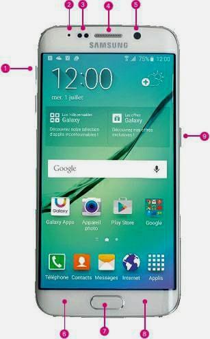 Présentation-du-Galaxy-S6