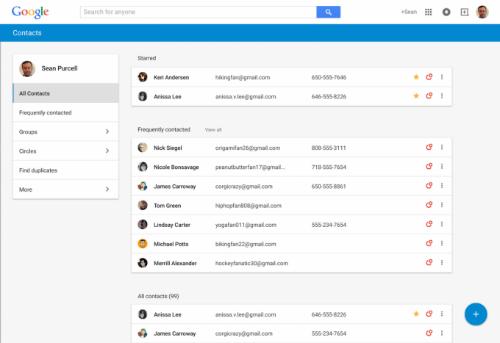 Les contacts dans inbox by Gmail