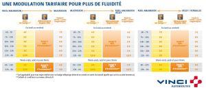 tarifs-duplex-A86