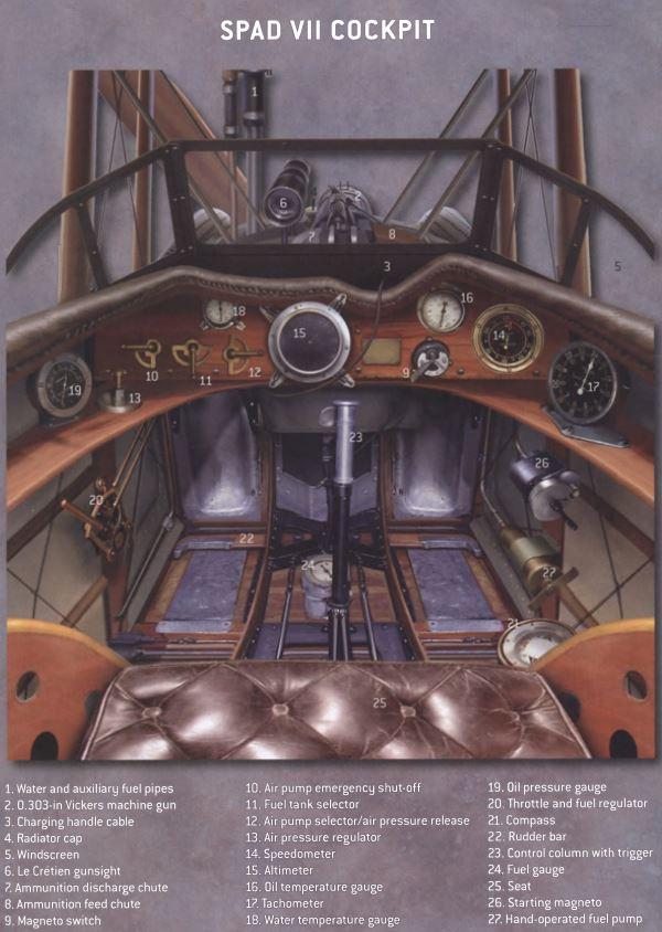 Cockpit du Spad 7