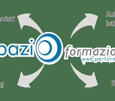 Spazio Formazione: Corsi  Web Marketing a Perugia, Vicenza e Bari