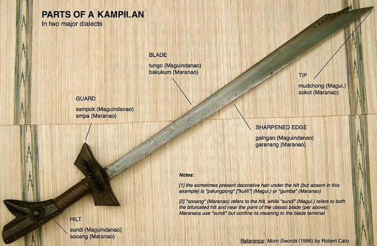 A Kampilan with descriptions of each part