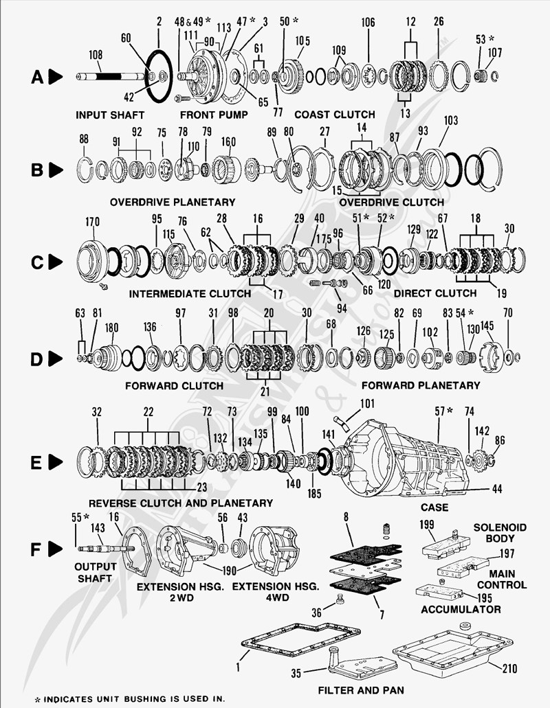 5r55w Transmission Wiring Diagram