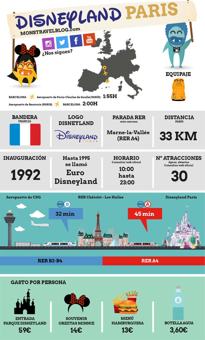 infografia-Visita-Disneyland-Paris
