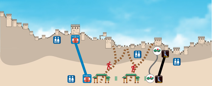 Visitar-gran-muralla-china-mutianyu-infografia