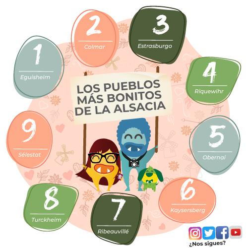 pueblos_bonitos_alsacia_infografia