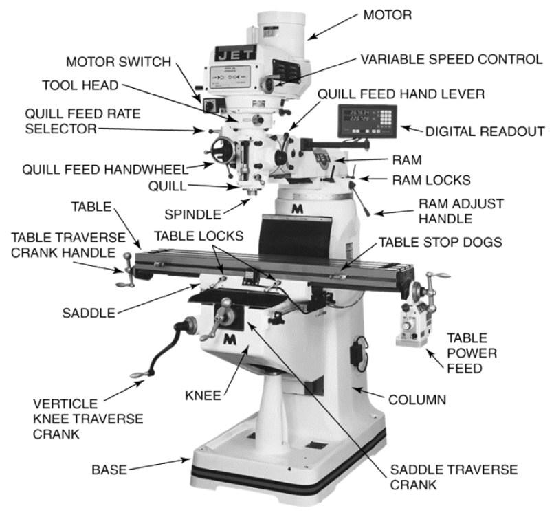 Bridgeport Milling Machine Parts Diagram