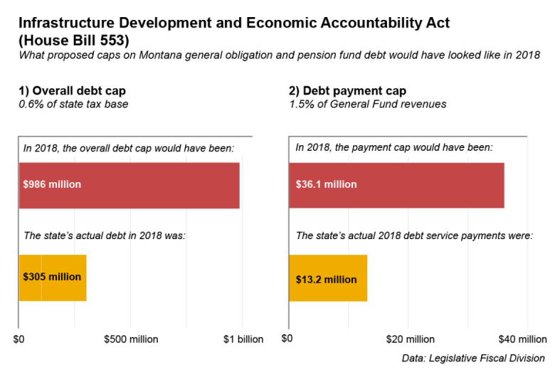 Graphic - IDEA Act debt cap