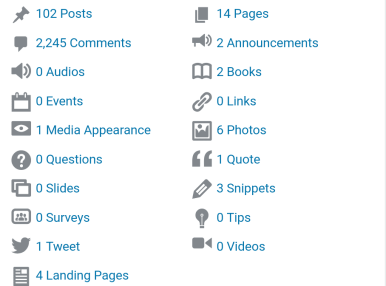 year 1 of blogging number of posts
