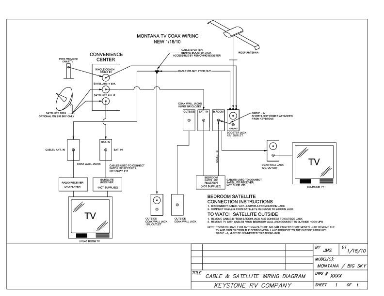 diagrams 400300 keystone wiring diagrams how to punch down rj45 Dometic AC Wiring Diagram keystone montana wiring diagram