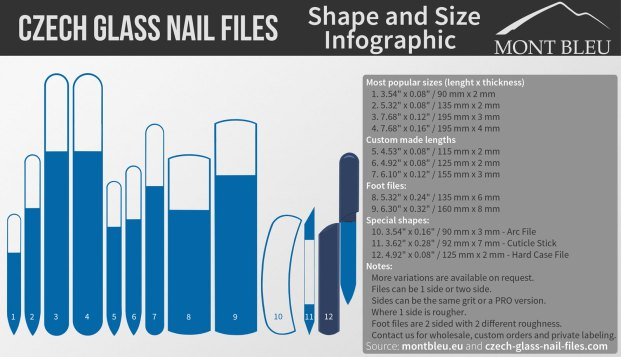 Czech Glass Nail Files Infographic by Mont Bleu