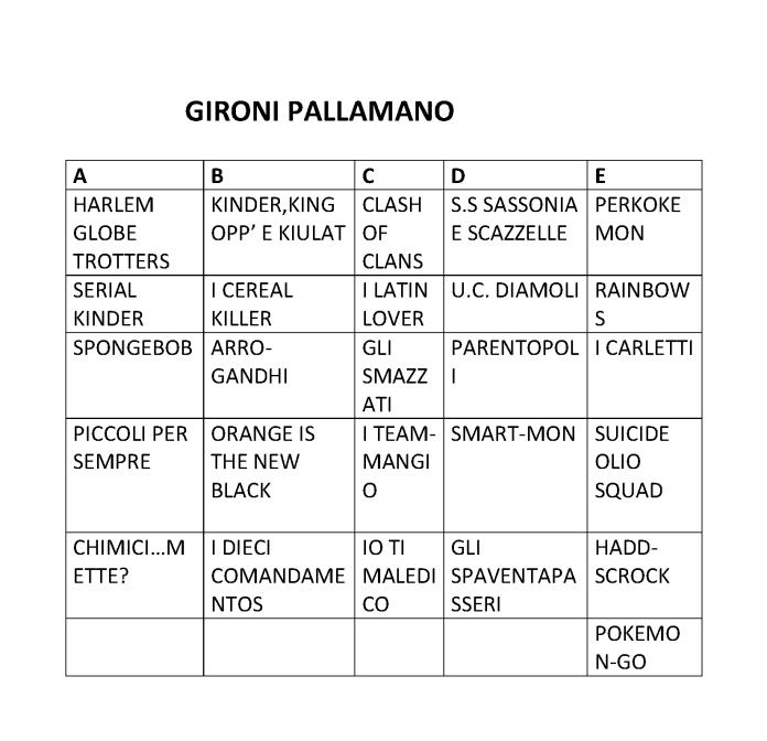 gironi-pallamano