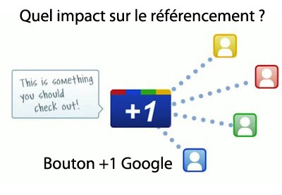 Bouton +1 Google