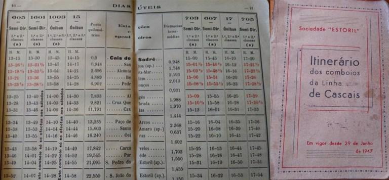 Itinerário da Linha de Cascais – 1947