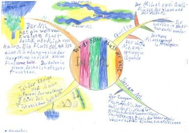 Montessori Grundschule KW_Mind Map_Der Nil_2017_1