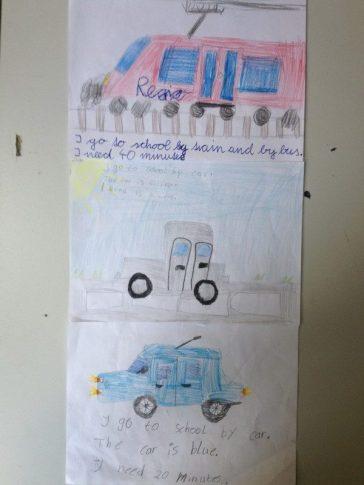 Montessori Grundschule Königs Wusterhausen_Projektwoche mit Grillfest_Juni 2019_14