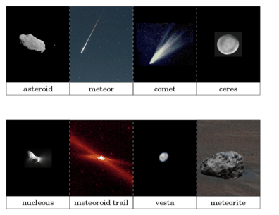 Asteroids Meteors Comets
