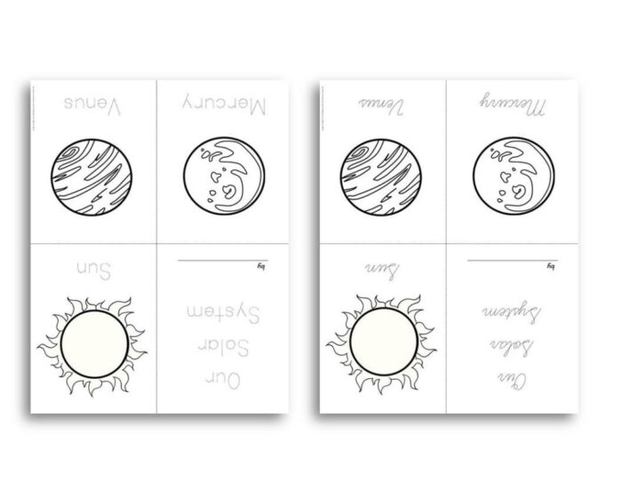 The Solar System Montessori 4 Part Cards And Posters