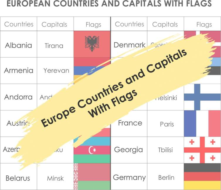 Europe Countries-Capitals with Flags