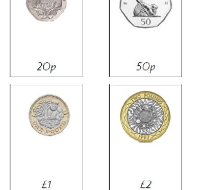 British Coins Cards – New Pound coin