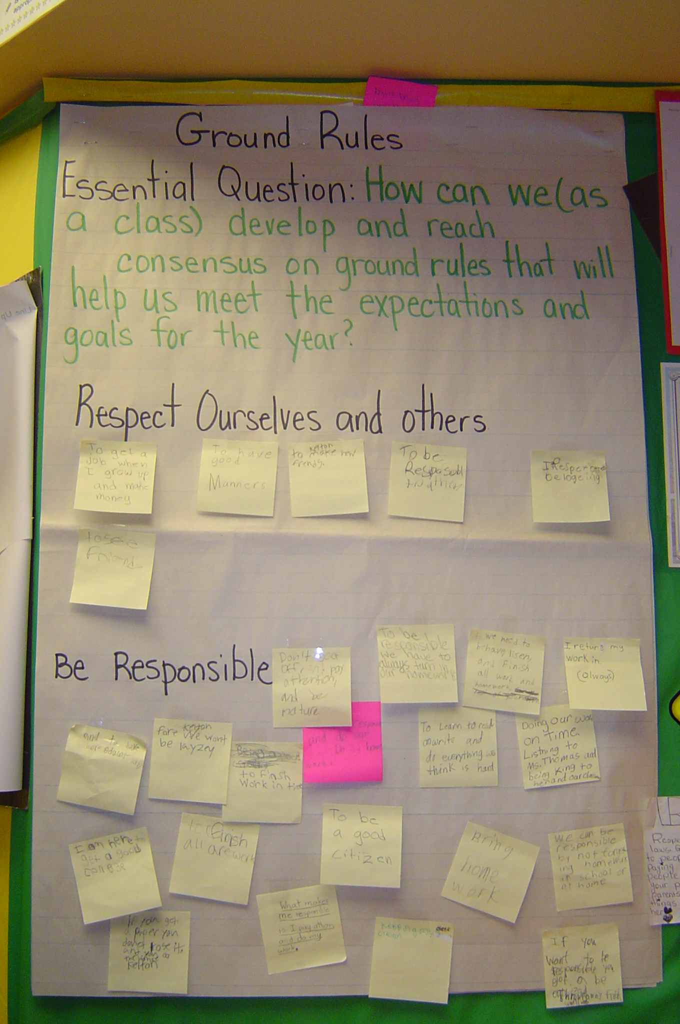Collaborative Learning In A Classroom ~ Creating classroom rules educational aspirations matt