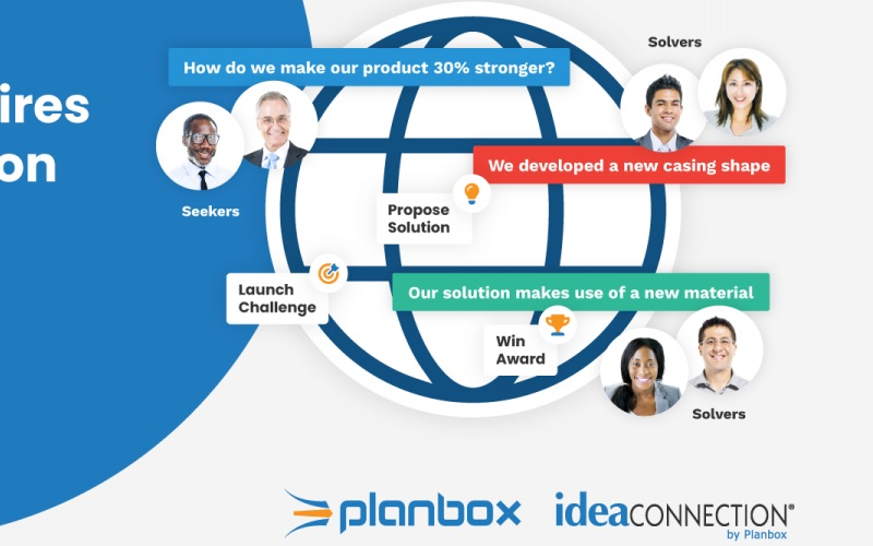 Planbox acquires Ideaconnection
