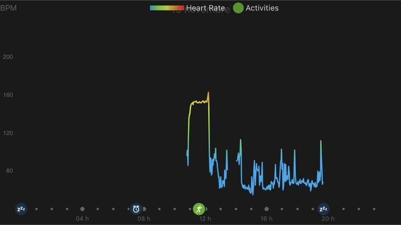 montre Garmin Vivoactive 3 - Garmin connect 5